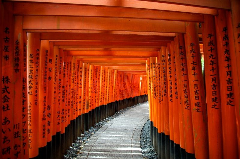 Image Photo of which cities to visit in japan fushimi inaritaisya in kyoto Pictures